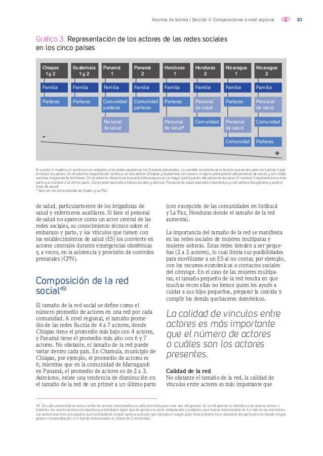 31Asuntos de familia | Sección II: Comparaciones a nivel regional Cuadro 4. Tamaño promedio de las redes sociales por comu...