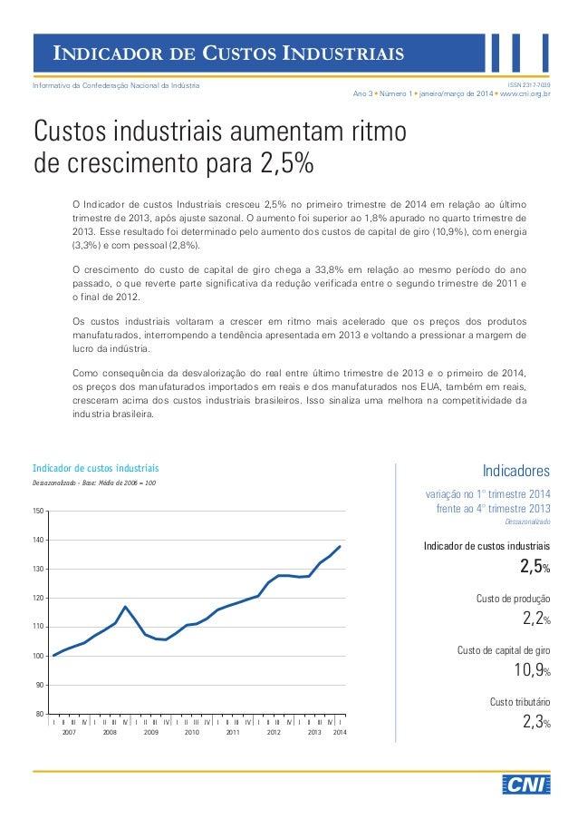 Custos industriais aumentam ritmo de crescimento para 2,5% O Indicador de custos Industriais cresceu 2,5% no primeiro trim...