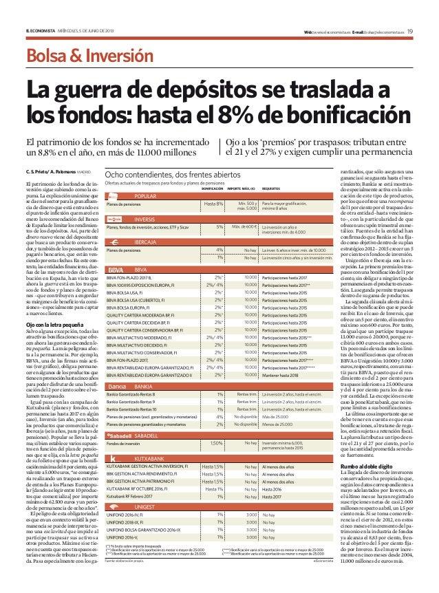 ELECONOMISTA MIÉRCOLES, 5 DE JUNIO DE 2013Bolsa& InversiónWeb: www.eleconomista.es E-mail: bolsa@eleconomista.es 19C. S. P...