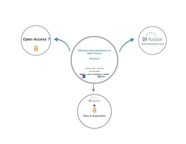 Open Access et DI-fusion - Séminaire auteur 2014