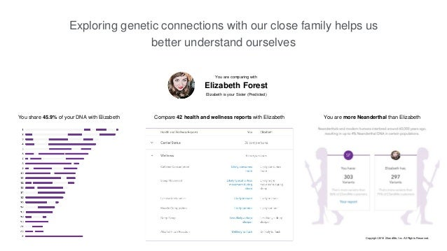 You share 45.9% of your DNA with Elizabeth You are comparing with Elizabeth Forest Compare 42 health and wellness reports ...