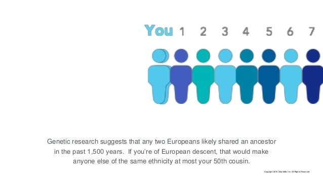 Genetic research suggests that any two Europeans likely shared an ancestor in the past 1,500 years. If you're of European ...