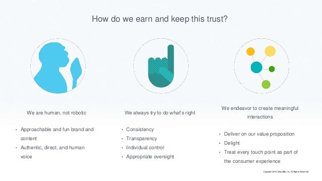 How do we earn and keep this trust? • Deliver on our value proposition • Delight • Treat every touch point as part of the ...