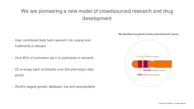 We are pioneering a new model of crowdsourced research and drug development • User contributed data fuels research into ca...