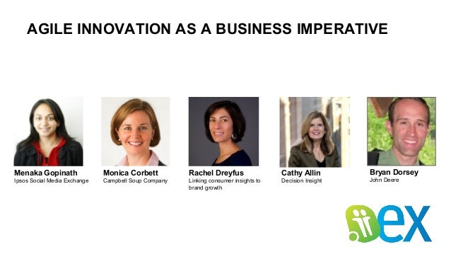 AGILE INNOVATION AS A BUSINESS IMPERATIVE Monica Corbett Campbell Soup Company Menaka Gopinath Ipsos Social Media Exchange...