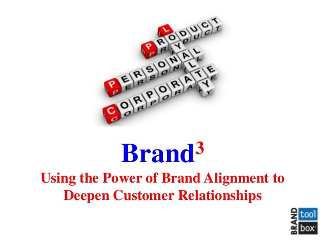 Brand3Using the Power of Brand Alignment toDeepen Customer Relationships
