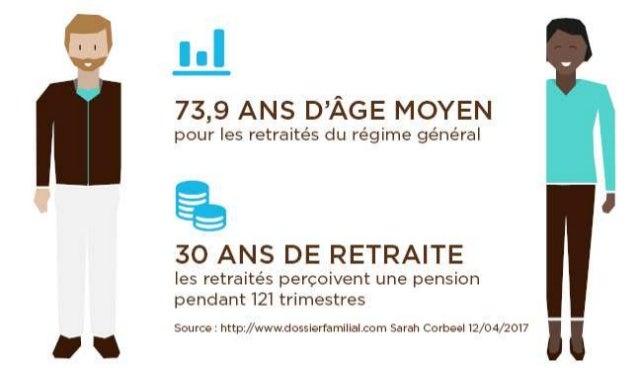 [INFOGRAPHIE] Retraite - Les chiffres clés de la retraite en 2017