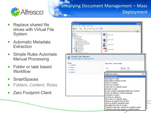 Replacing Your Shared Drive With Alfresco Open Source Ecm