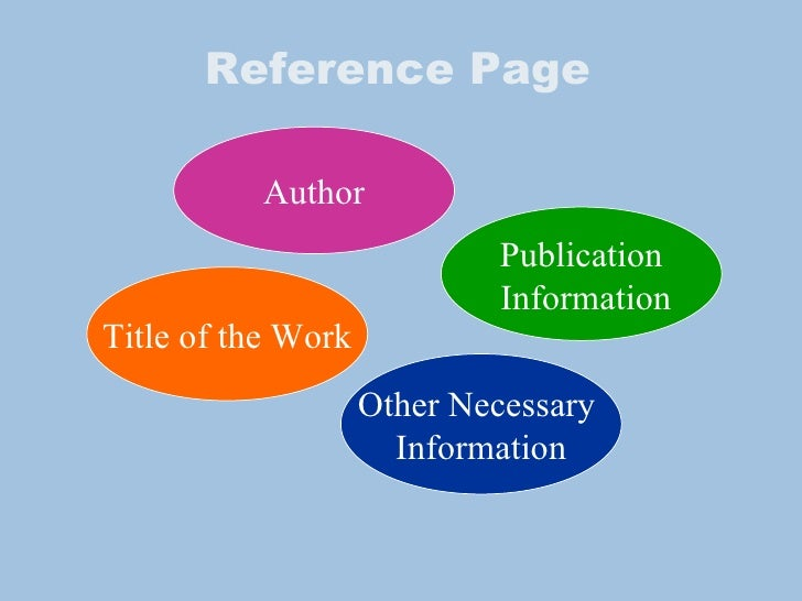 apa style guide powerpoint