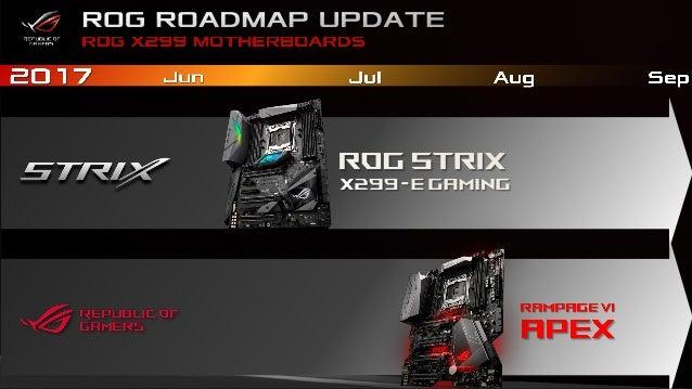 ASUS ROG X299 Series motherboard