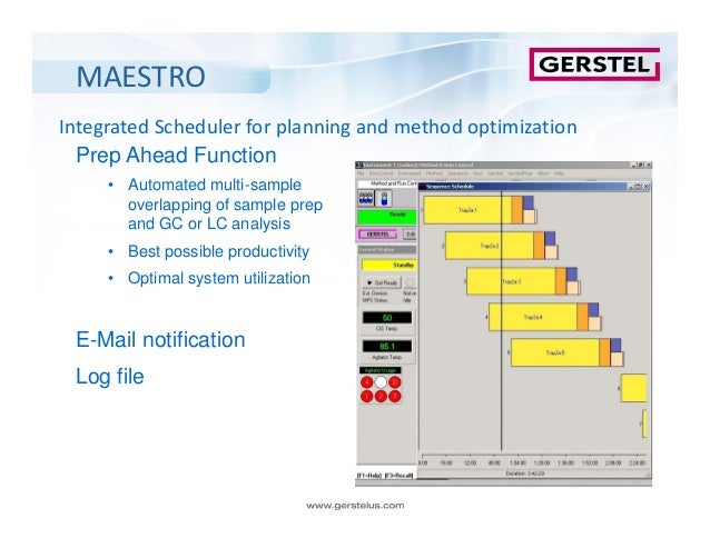 Automated sample preparation using the GERSTEL MPS Series and MAESTRO…