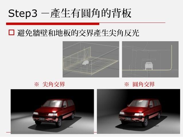 Step3 -產生有圓角的背板  避免牆壁和地板的交界產生尖角反光 ※ 尖角交界 ※ 圓角交界