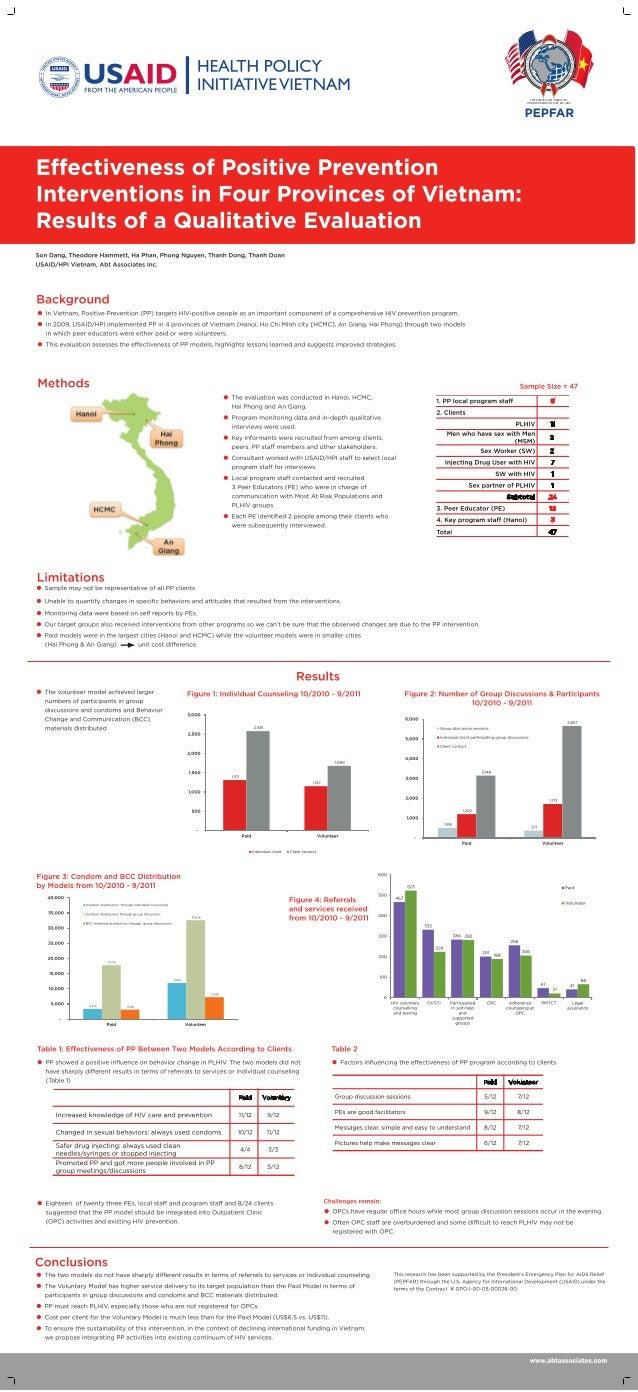 VIETNAMESEANDAMERICANS IN PARTNERSHIPTO FIGHT HIV/AIDS