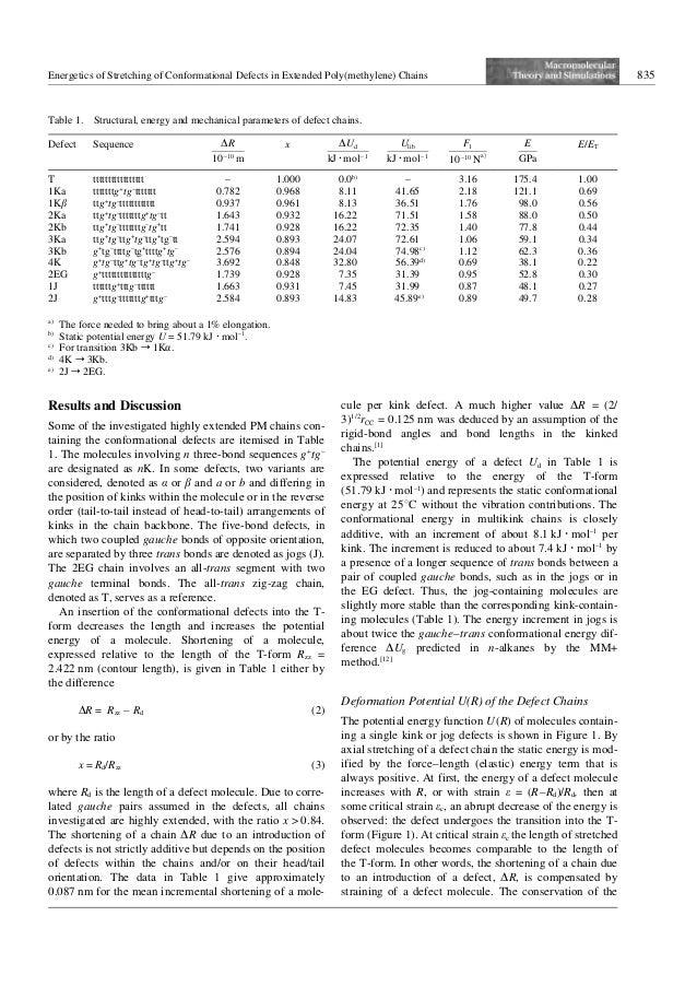 MTS2001-10-833 Slide 3