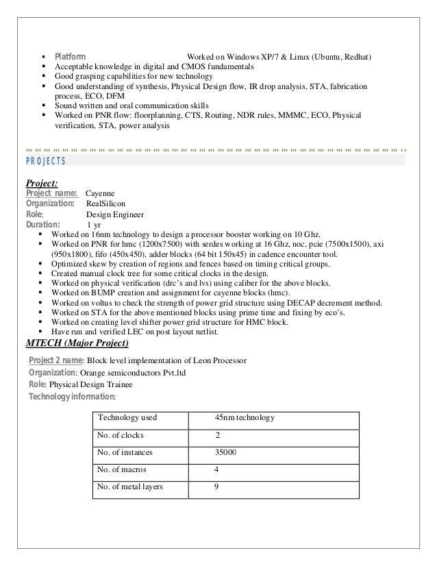 resume rohit latest