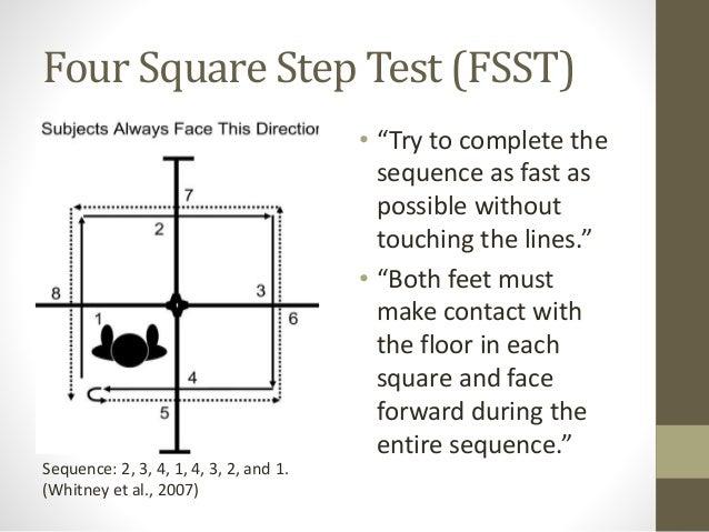 Resultado de imagen de FOUR SQUARE STEP TEST (FSST)