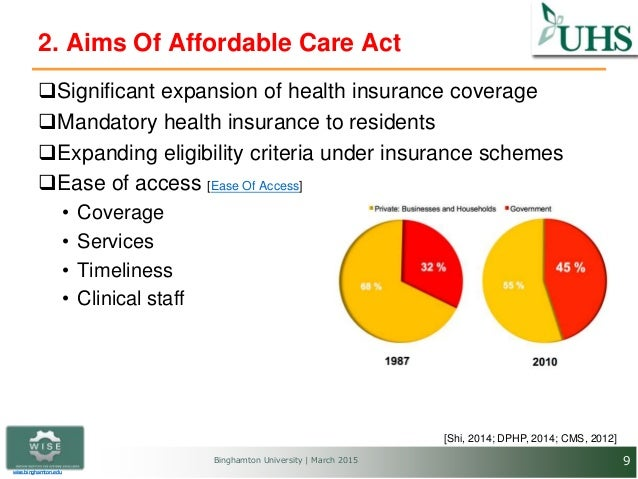 the negative effects of the affordable care act in america Above we offered a general overview of the pros and cons of obamacare (the affordable care act), below we cover the pros and cons of specific aspects of the affordable care act pros and cons of the health insurance marketplace.