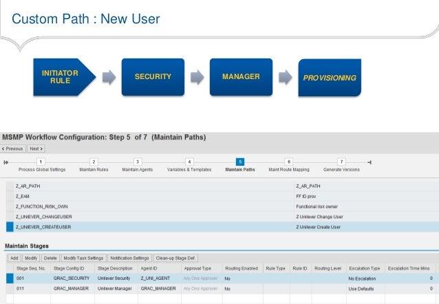 SAP GRC AC 10 1 - ARM Workflows
