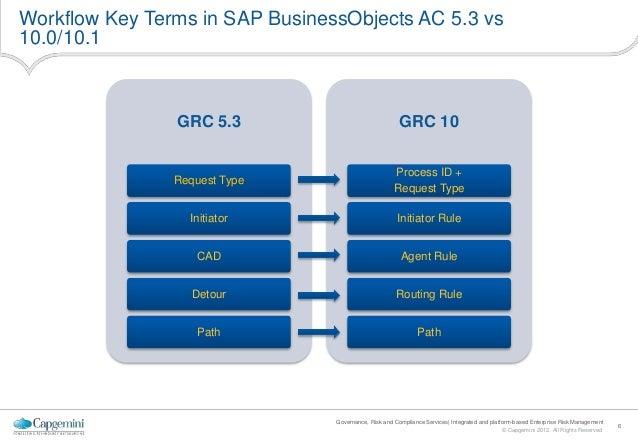 sap grc access control 10.0 pdf
