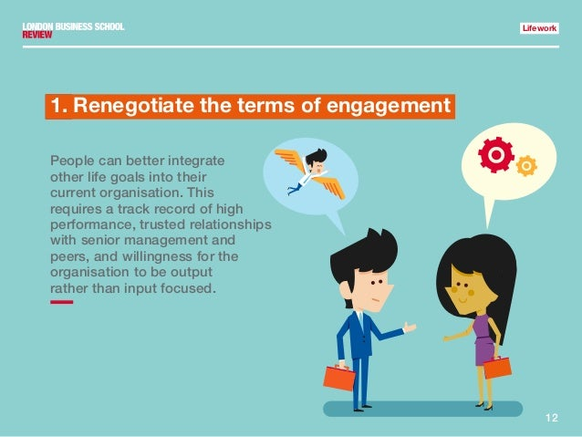 12 Lifework 1.1. Renegotiate the terms of engagement People can better integrate other life goals into their current organ...