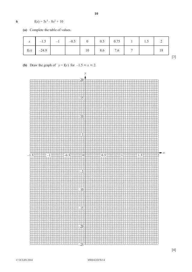 0580 w14 qp 11 Cambridge igcse mathematics (0580) you can  past papers june 2016  question paper 11 (pdf, 914kb) june 2016 mark scheme 11 (pdf, 150kb.