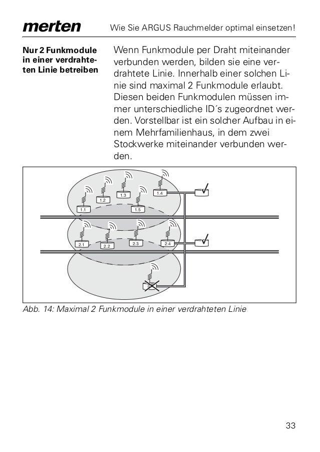 Ausgezeichnet Draht Größentabelle Von Amps Ideen - Elektrische ...