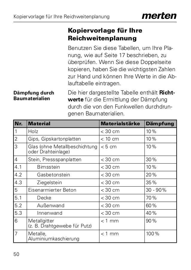Fantastisch Drahtgewebe Chemie Zeitgenössisch - Elektrische ...