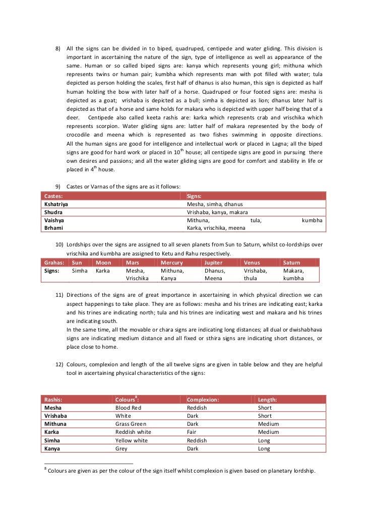 058 basics on rashis in vedic astrology