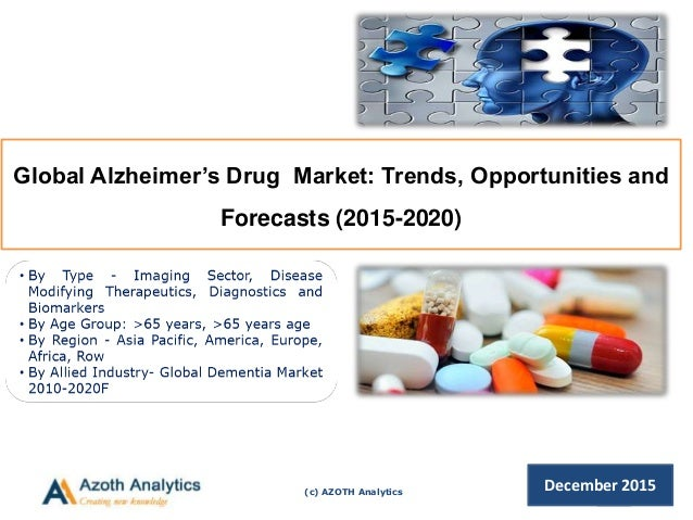 global ophthalmic drugs market market trends The ophthalmic drugs report provides the cost-effective data in the form charts, tables, graphs, and figures which helps to analyze the ophthalmic drugs market growth rate, ophthalmic drugs market share and trends.