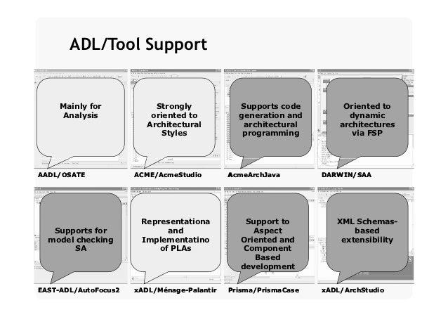 Software architecture architecture description languages for Architecture design language