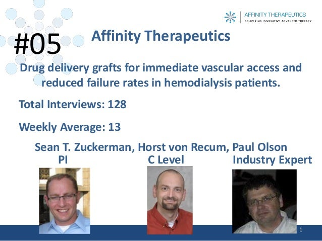 Affinity Therapeutics  Drug delivery grafts for immediate vascular access and reduced failure rates in hemodialysis patien...