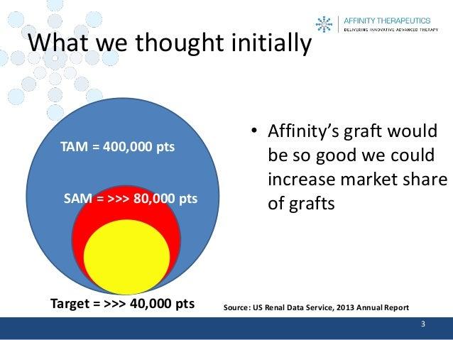 Affinity I-Corps@NIH 121014 Slide 3