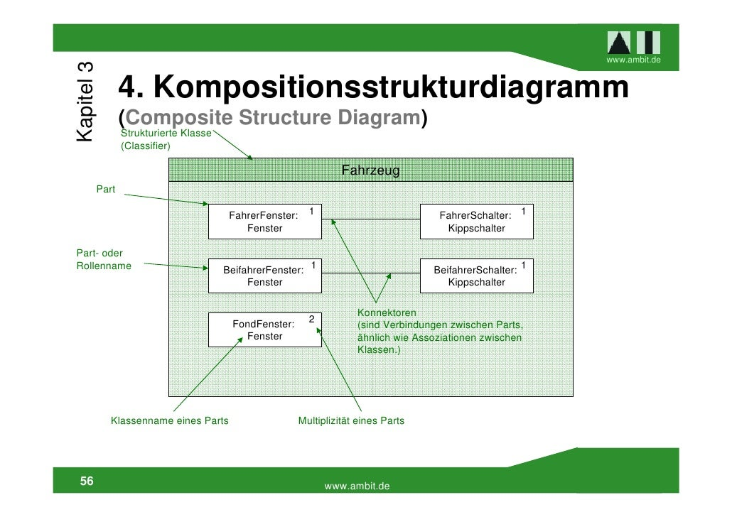 Berühmt Kippschalter Diagramm Ideen - Elektrische Schaltplan-Ideen ...