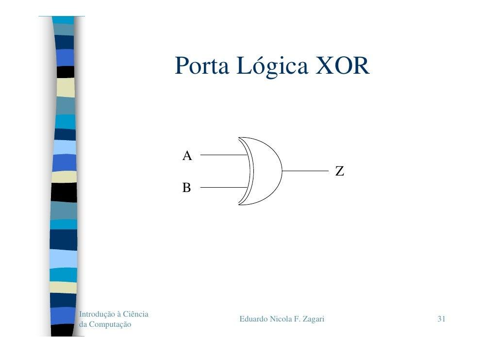 Icc 05 lgebra booleana for Porta xor