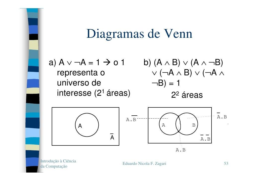 Icc 05 lgebra booleana diagramas de venn ccuart Choice Image