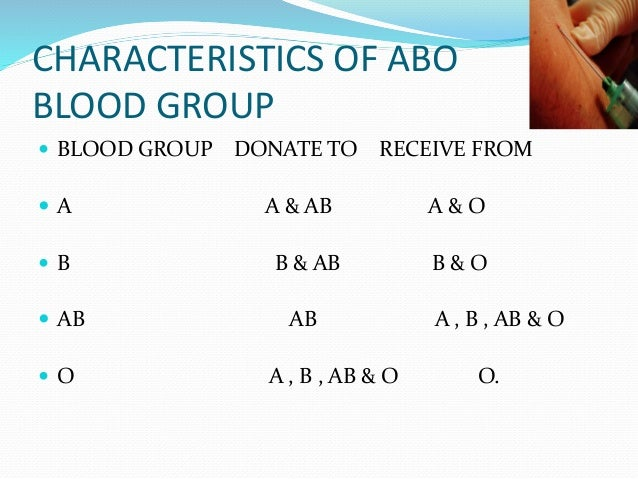 how to write blood group