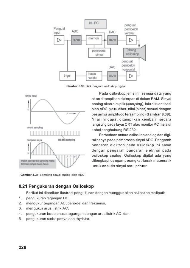 Perangkat lunak sinyal opsi biner