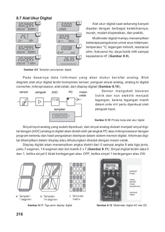 05 bab 08 alat ukur dan pengukuran listrik multimeter analog 6 216gambar 810 prinsip kerja alat ukur ccuart Choice Image