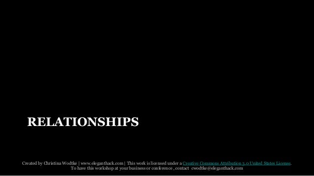 RELATIONSHIPS  Created by Christina Wodtke   www.eleganthack.com   This work is licensed under a Creative Commons Attribut...