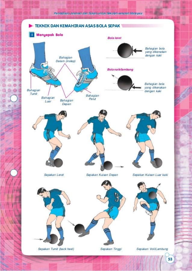 Image Result For Cara Bermain Sepak Bola