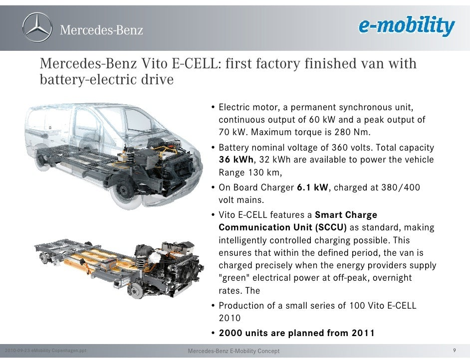 B Mcbeth Quot E Mobility Daimler Quot In Electric Vehicle