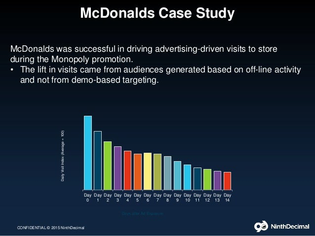 case study on mcdonald Rapid induct and rapid contractor management software help transdev queensland drive compliance amongst contractors and employees.