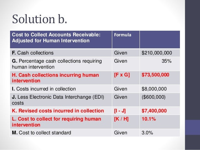 Cost to collect экономь но не дури