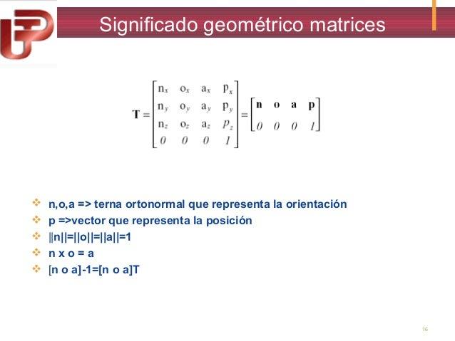 Significado geométrico matrices        n,o,a => terna ortonormal que representa la orientación p =>vector que represe...