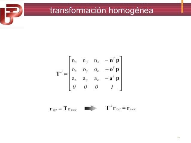 Inversa de una matriz de transformación homogénea  17