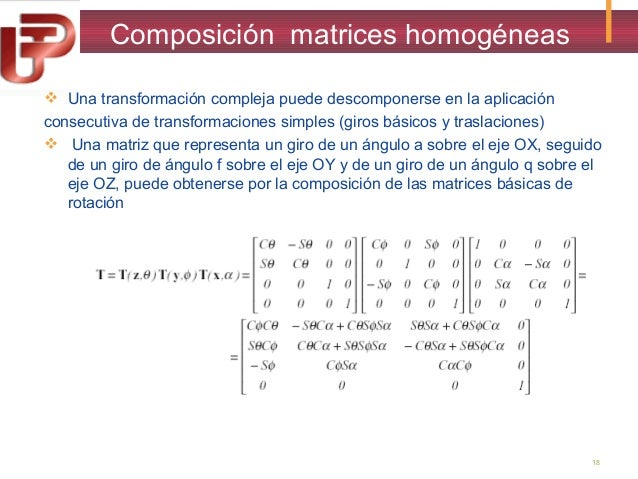 Composición matrices homogéneas  Una transformación compleja puede descomponerse en la aplicación consecutiva de transfor...