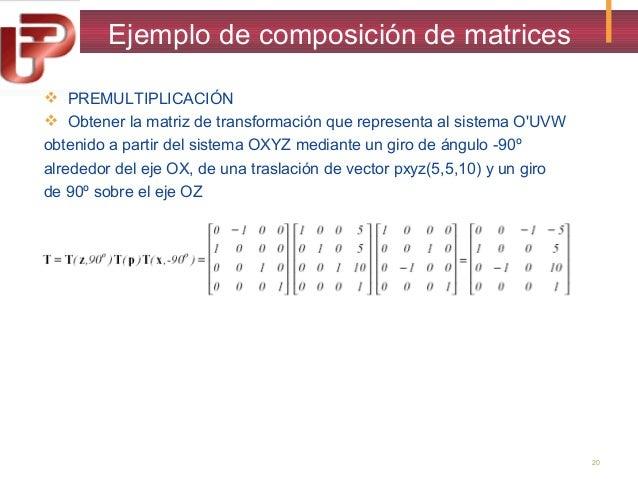 Ejemplo de composición de matrices  PREMULTIPLICACIÓN  Obtener la matriz de transformación que representa al sistema O'U...