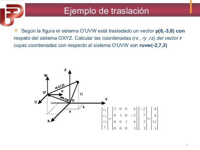 Ejemplo de traslación  Según la figura el sistema O'UVW está trasladado un vector p(6,-3,8) con respeto del sistema OXYZ....