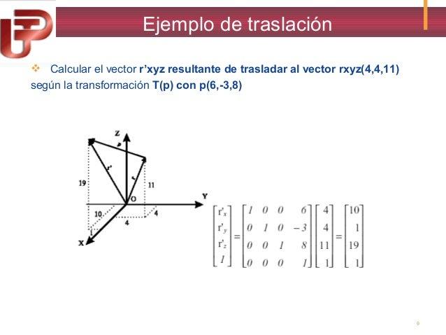 Ejemplo de traslación  Calcular el vector r'xyz resultante de trasladar al vector rxyz(4,4,11) según la transformación T(...