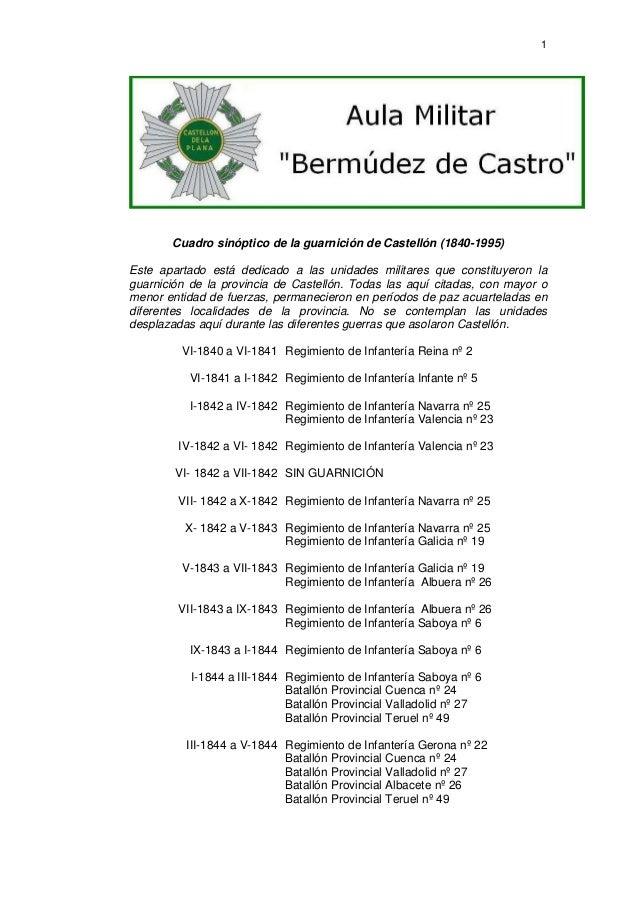 1  Cuadro sinóptico de la guarnición de Castellón (1840-1995) Este apartado está dedicado a las unidades militares que con...